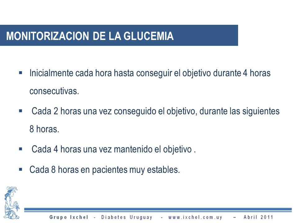 MONITORIZACION DE LA GLUCEMIA Inicialmente cada hora hasta conseguir el objetivo durante 4 horas consecutivas.
