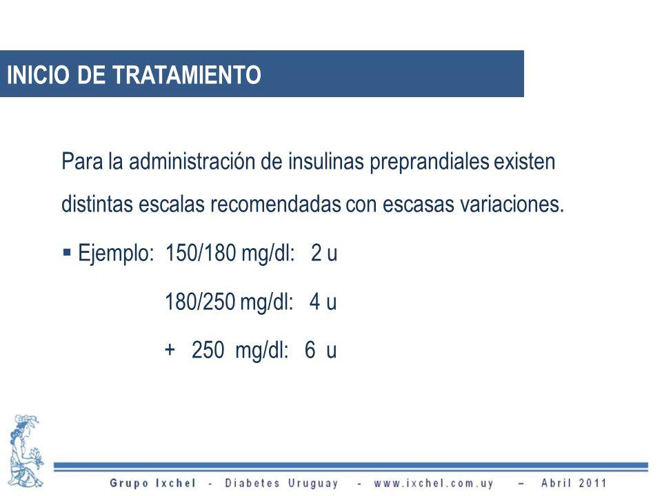 Para la administración de insulinas preprandiales existen distintas escalas recomendadas con escasas variaciones.