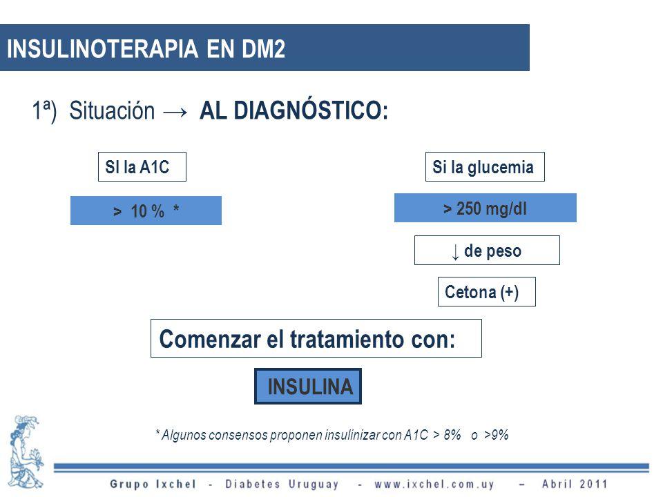 1ª) Situación AL DIAGNÓSTICO: SI la A1C > 10 % * Comenzar el tratamiento con: INSULINA Si la glucemia > 250 mg/dl Cetona (+) de peso * Algunos consensos proponen insulinizar con A1C > 8% o >9% INSULINOTERAPIA EN DM2