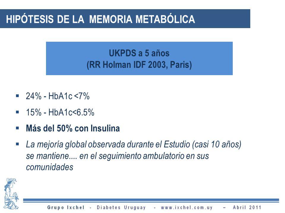 UKPDS a 5 años (RR Holman IDF 2003, Paris) 24% - HbA1c <7% 15% - HbA1c<6.5% Más del 50% con Insulina La mejoría global observada durante el Estudio (casi 10 años) se mantiene....