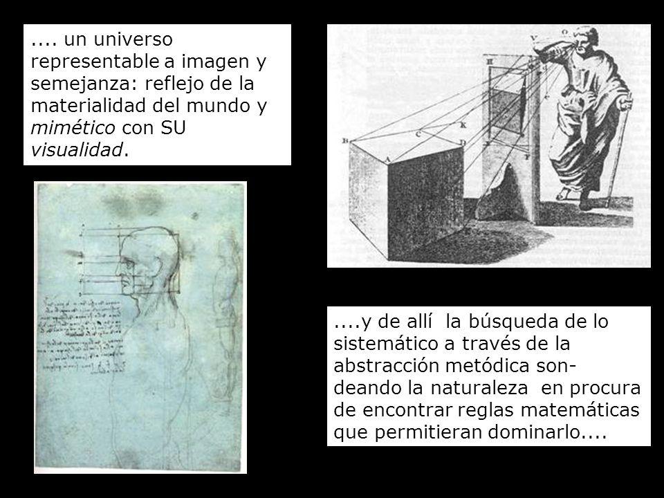 .... un universo representable a imagen y semejanza: reflejo de la materialidad del mundo y mimético con SU visualidad.....y de allí la búsqueda de lo