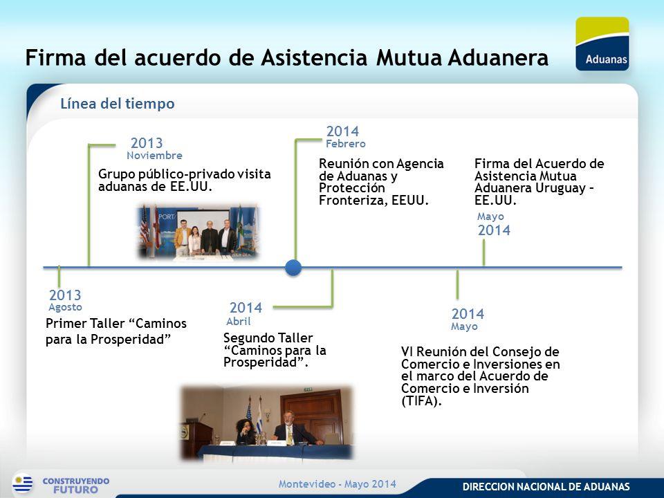 Montevideo - Mayo 2014 DIRECCION NACIONAL DE ADUANAS Firma del acuerdo de Asistencia Mutua Aduanera 2013 Primer Taller Caminos para la Prosperidad 2013 Grupo público-privado visita aduanas de EE.UU.
