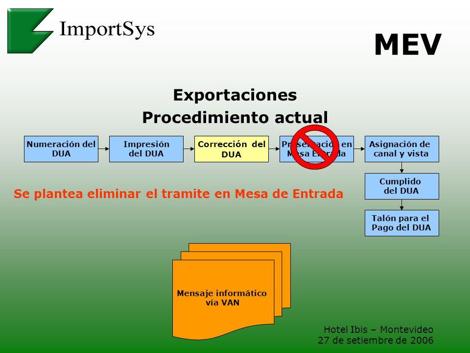 Hotel Ibis – Montevideo 27 de setiembre de 2006 MEV Exportaciones Procedimiento actual Numeración del DUA Asignación de canal y vista Impresión del DU