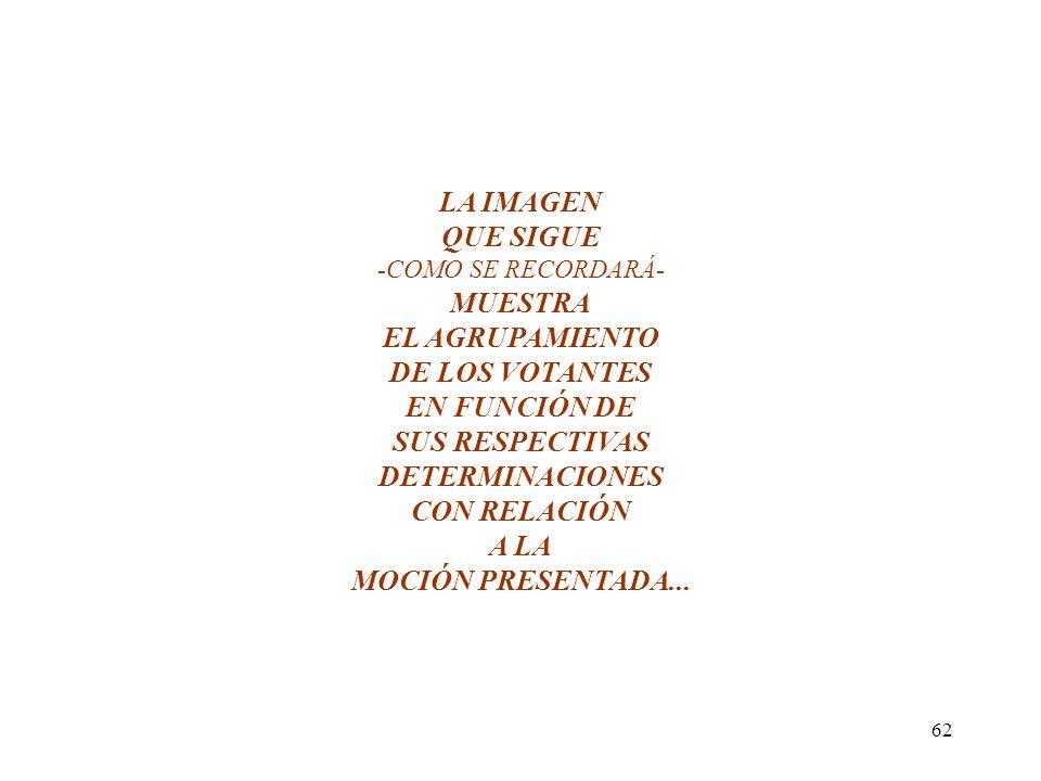 61 PARA COMPRENDER MEJOR LA MANERA DE SUPERAR ESTA CRÍTICA DIFICULTAD, OBSERVEMOS NUEVAMENTE LA REPRESENTACIÓN GRÁFICA DEL ÚLTIMO DE LOS TRES CASOS ANALIZADOS...