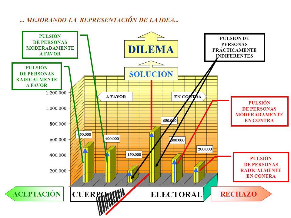76 VECTORES REPRESENTATIVOS DE LAS FUERZAS ANÍMICAS OPERANTES...