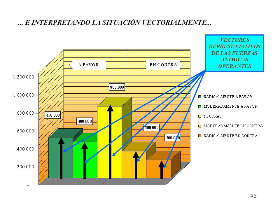 91... CONTEMPLANDO AHORA LAS VERDADERAS INTENCIONES DE LOS VOTANTES... POSICIONES