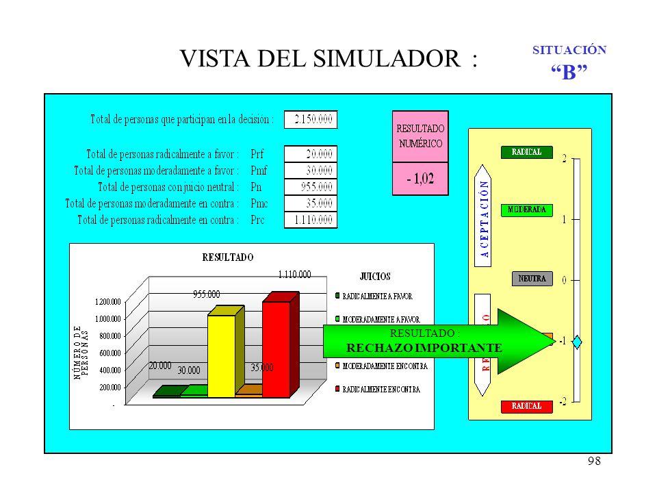 97 APLICANDO AHORA EL Protocolo de Gestión Resolutiva 200151 AL CASO DESIGNADO COMO B...