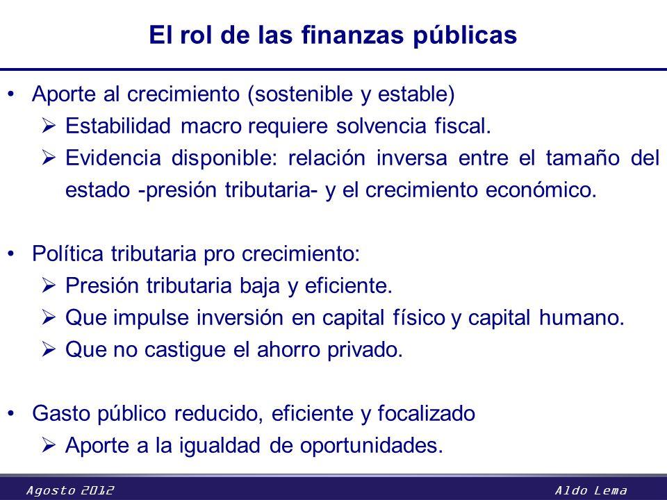 Agosto 2012Aldo Lema El rol de las finanzas públicas Aporte al crecimiento (sostenible y estable) Estabilidad macro requiere solvencia fiscal. Evidenc