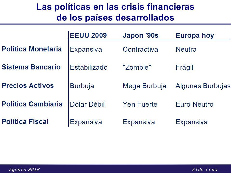 Agosto 2012Aldo Lema Las políticas en las crisis financieras de los países desarrollados