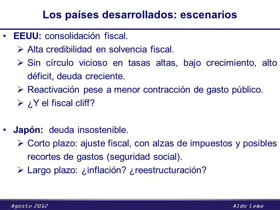 Agosto 2012Aldo Lema Los países desarrollados: escenarios EEUU: consolidación fiscal. Alta credibilidad en solvencia fiscal. Sin círculo vicioso en ta