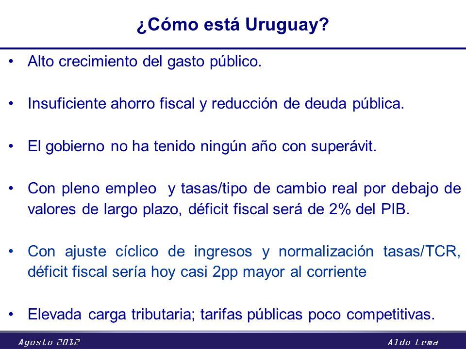 Agosto 2012Aldo Lema ¿Cómo está Uruguay? Alto crecimiento del gasto público. Insuficiente ahorro fiscal y reducción de deuda pública. El gobierno no h