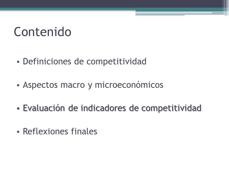 Contenido Definiciones de competitividad Aspectos macro y microeconómicos Evaluación de indicadores de competitividad Evaluación de indicadores de competitividad Reflexiones finales