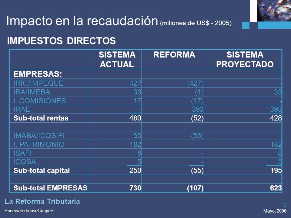 PricewaterhouseCoopers Mayo, 2006 12 La Reforma Tributaria Impacto en la recaudación (millones de US$ - 2005) IMPUESTOS DIRECTOS SISTEMA ACTUAL REFORM
