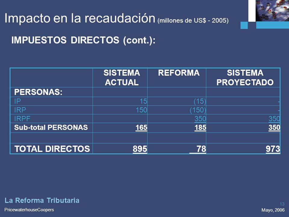 PricewaterhouseCoopers Mayo, 2006 13 La Reforma Tributaria Impacto en la recaudación (millones de US$ - 2005) IMPUESTOS DIRECTOS (cont.): SISTEMA ACTU