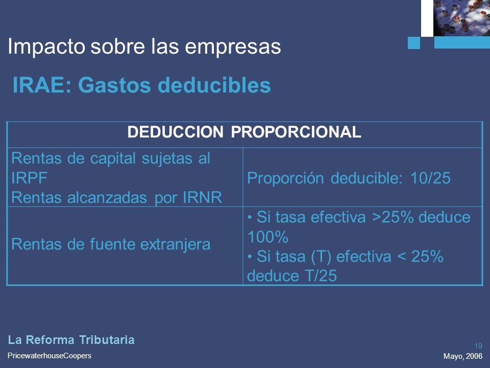 PricewaterhouseCoopers Mayo, 2006 19 La Reforma Tributaria Impacto sobre las empresas DEDUCCION PROPORCIONAL Rentas de capital sujetas al IRPF Rentas