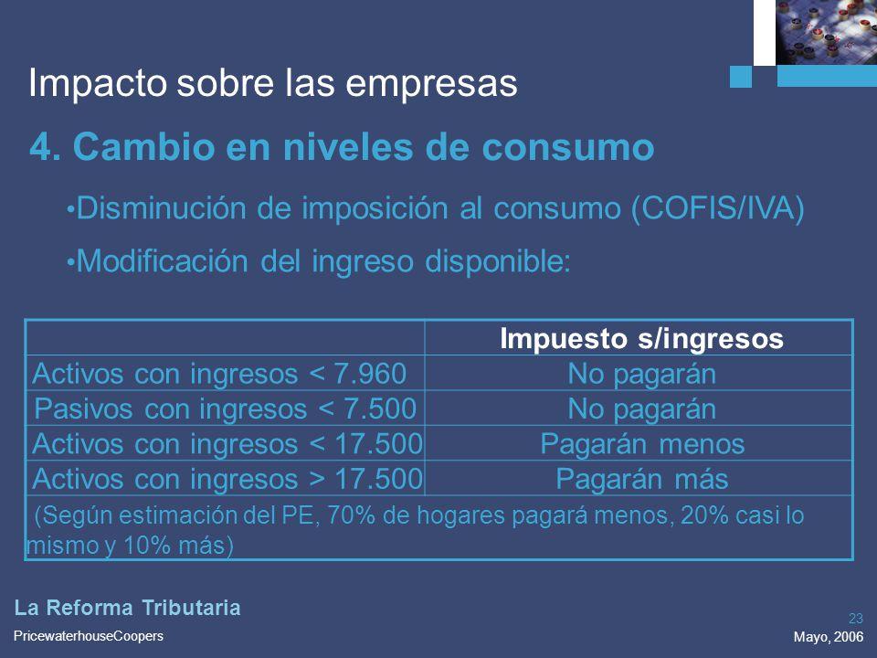 PricewaterhouseCoopers Mayo, 2006 23 La Reforma Tributaria Impacto sobre las empresas 4. Cambio en niveles de consumo Disminución de imposición al con