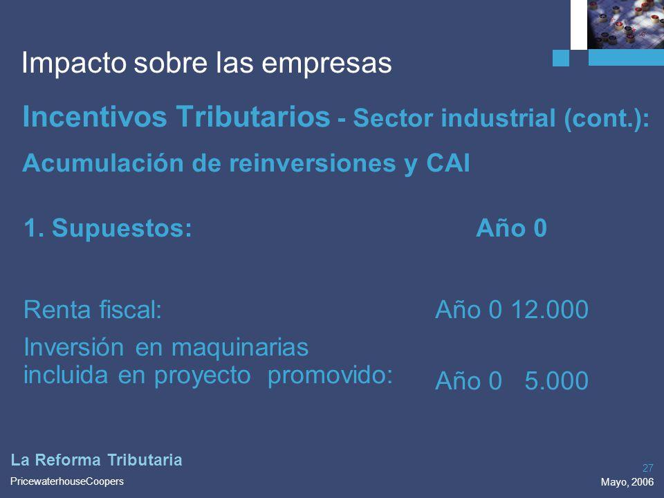 PricewaterhouseCoopers Mayo, 2006 27 La Reforma Tributaria Impacto sobre las empresas Incentivos Tributarios - Sector industrial (cont.): Acumulación