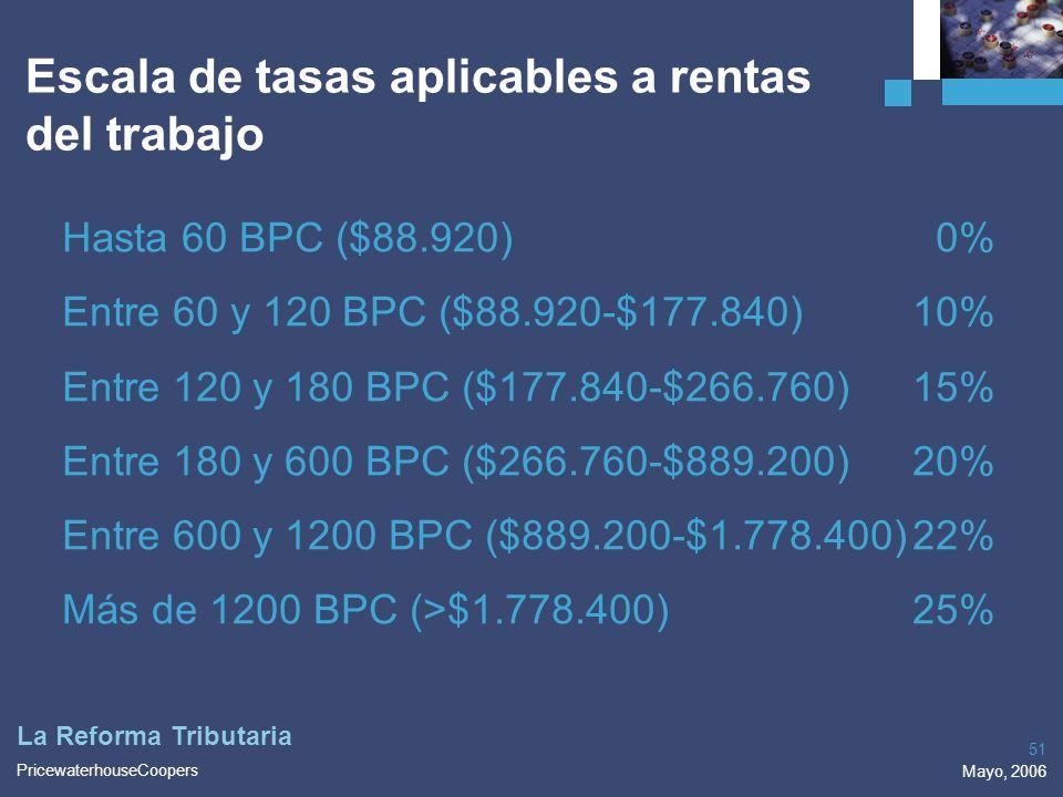 PricewaterhouseCoopers Mayo, 2006 51 La Reforma Tributaria Escala de tasas aplicables a rentas del trabajo Hasta 60 BPC ($88.920) 0% Entre 60 y 120 BP