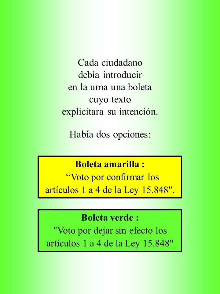 Cada ciudadano debía introducir en la urna una boleta cuyo texto explicitara su intención.