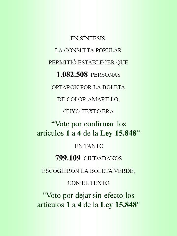 EN SÍNTESIS, LA CONSULTA POPULAR PERMITIÓ ESTABLECER QUE 1.082.508 PERSONAS OPTARON POR LA BOLETA DE COLOR AMARILLO, CUYO TEXTO ERA Voto por confirmar los artículos 1 a 4 de la Ley 15.848 EN TANTO 799.109 CIUDADANOS ESCOGIERON LA BOLETA VERDE, CON EL TEXTO Voto por dejar sin efecto los artículos 1 a 4 de la Ley 15.848
