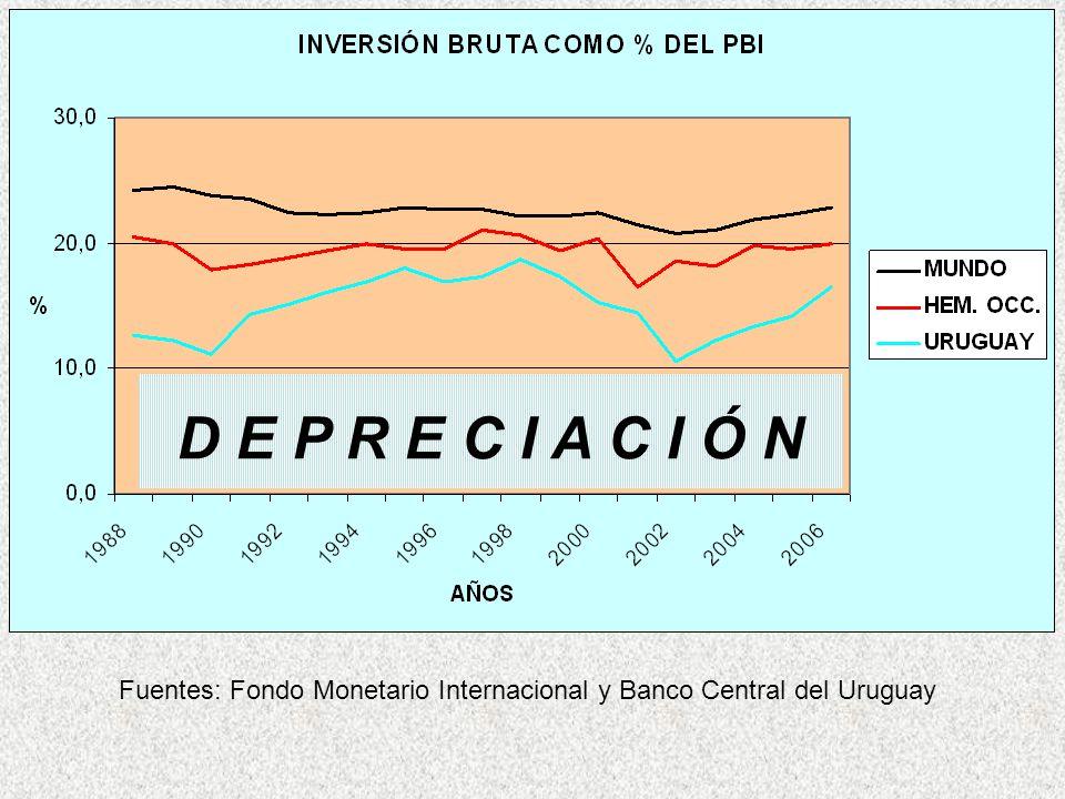 Fuente: Elaborado por cinve en base a BCU (mayo 2007). Componentes cíclicos del gasto público y del PIB ?