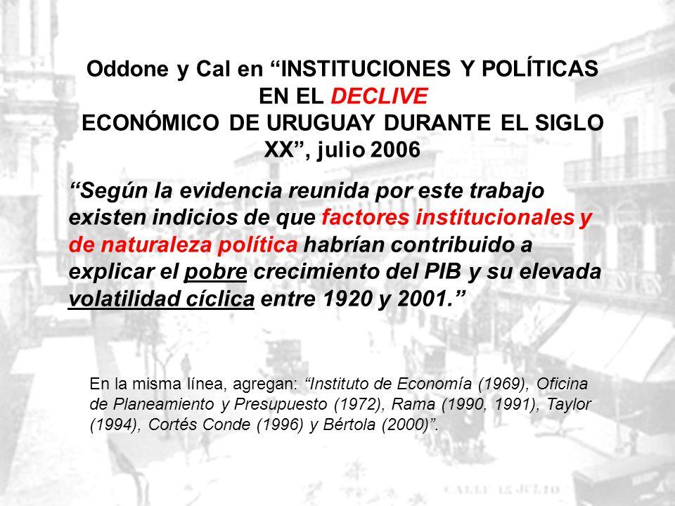 Fuentes: Fondo Monetario Internacional y Banco Central del Uruguay D E P R E C I A C I Ó N