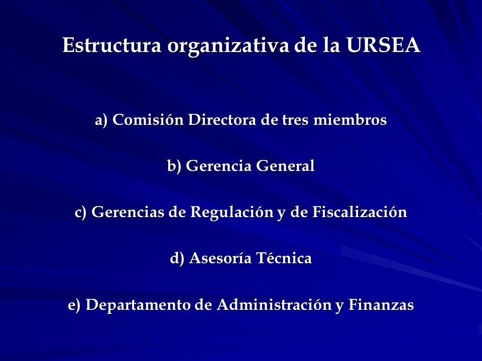 Estructura organizativa de la URSEA a) Comisión Directora de tres miembros b) Gerencia General c) Gerencias de Regulación y de Fiscalización d) Asesoría Técnica e) Departamento de Administración y Finanzas