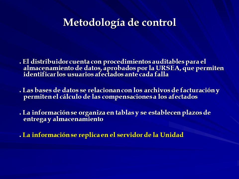 Metodología de control.