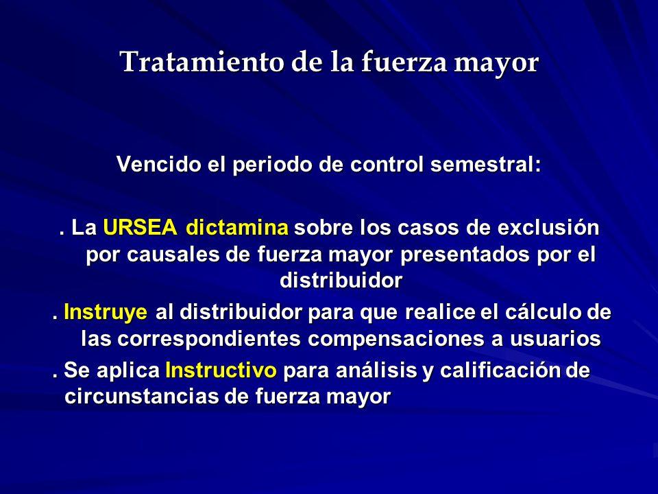 Tratamiento de la fuerza mayor Vencido el periodo de control semestral:.