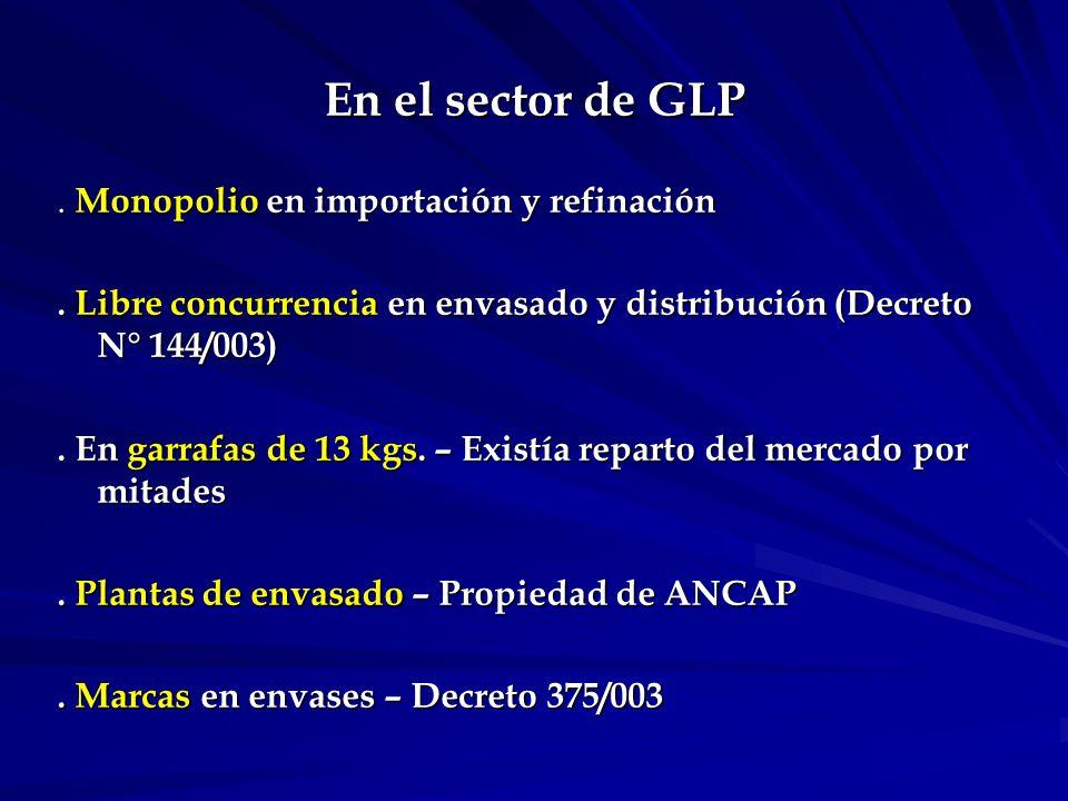 En el sector de GLP.Monopolio en importación y refinación.