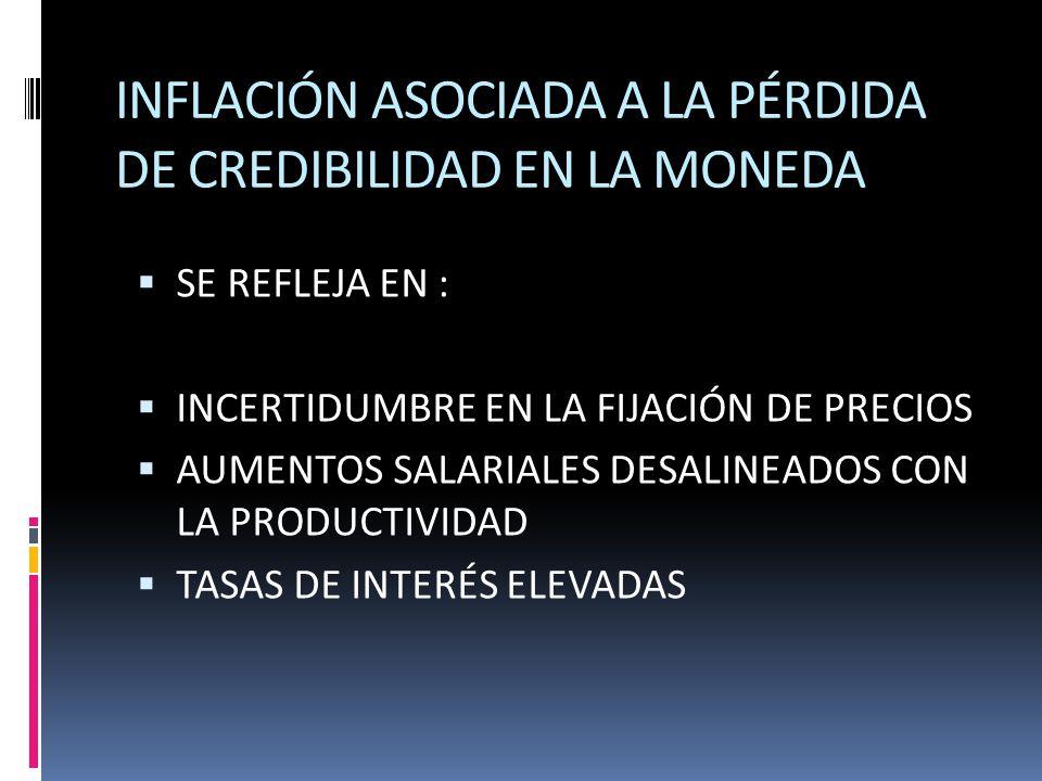 INFLACIÓN ASOCIADA A LA PÉRDIDA DE CREDIBILIDAD EN LA MONEDA SE REFLEJA EN : INCERTIDUMBRE EN LA FIJACIÓN DE PRECIOS AUMENTOS SALARIALES DESALINEADOS CON LA PRODUCTIVIDAD TASAS DE INTERÉS ELEVADAS