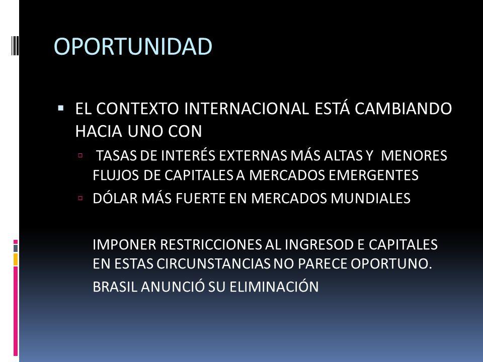 OPORTUNIDAD EL CONTEXTO INTERNACIONAL ESTÁ CAMBIANDO HACIA UNO CON TASAS DE INTERÉS EXTERNAS MÁS ALTAS Y MENORES FLUJOS DE CAPITALES A MERCADOS EMERGENTES DÓLAR MÁS FUERTE EN MERCADOS MUNDIALES IMPONER RESTRICCIONES AL INGRESOD E CAPITALES EN ESTAS CIRCUNSTANCIAS NO PARECE OPORTUNO.