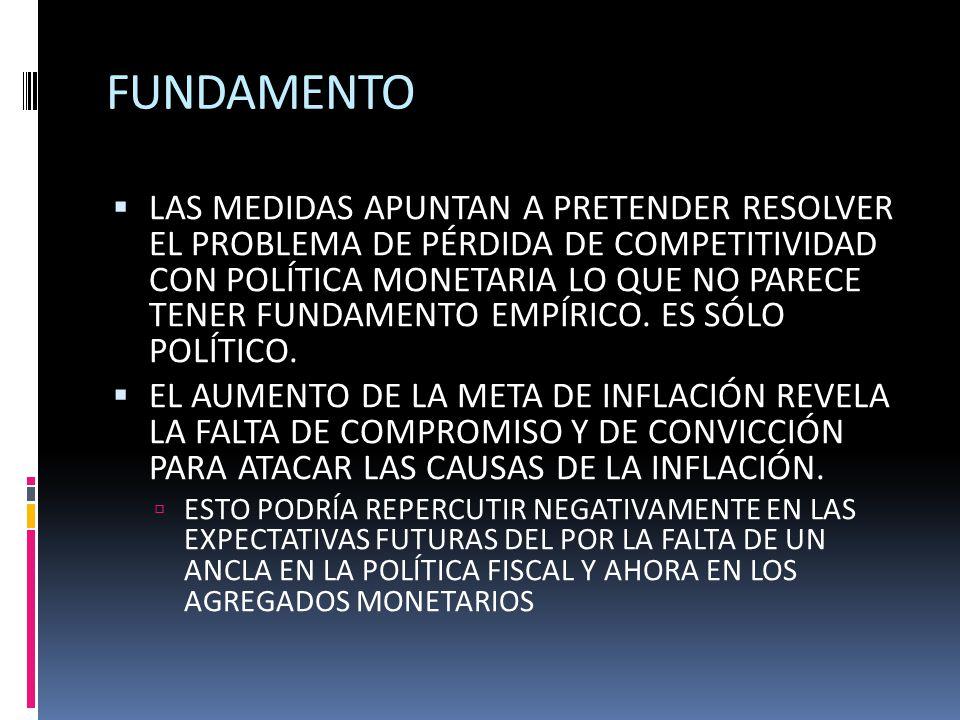 FUNDAMENTO LAS MEDIDAS APUNTAN A PRETENDER RESOLVER EL PROBLEMA DE PÉRDIDA DE COMPETITIVIDAD CON POLÍTICA MONETARIA LO QUE NO PARECE TENER FUNDAMENTO EMPÍRICO.
