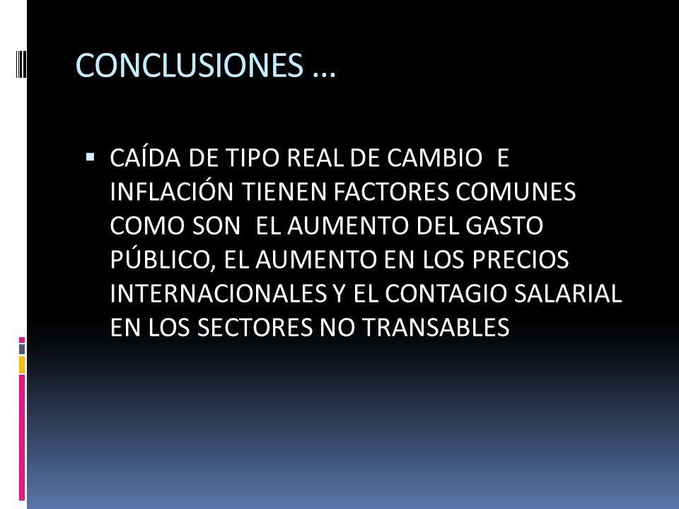 CONCLUSIONES... CAÍDA DE TIPO REAL DE CAMBIO E INFLACIÓN TIENEN FACTORES COMUNES COMO SON EL AUMENTO DEL GASTO PÚBLICO, EL AUMENTO EN LOS PRECIOS INTE