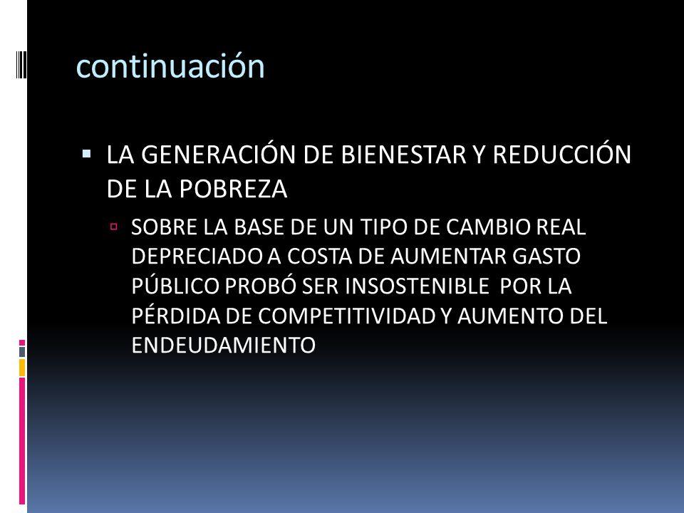 continuación LA GENERACIÓN DE BIENESTAR Y REDUCCIÓN DE LA POBREZA SOBRE LA BASE DE UN TIPO DE CAMBIO REAL DEPRECIADO A COSTA DE AUMENTAR GASTO PÚBLICO PROBÓ SER INSOSTENIBLE POR LA PÉRDIDA DE COMPETITIVIDAD Y AUMENTO DEL ENDEUDAMIENTO
