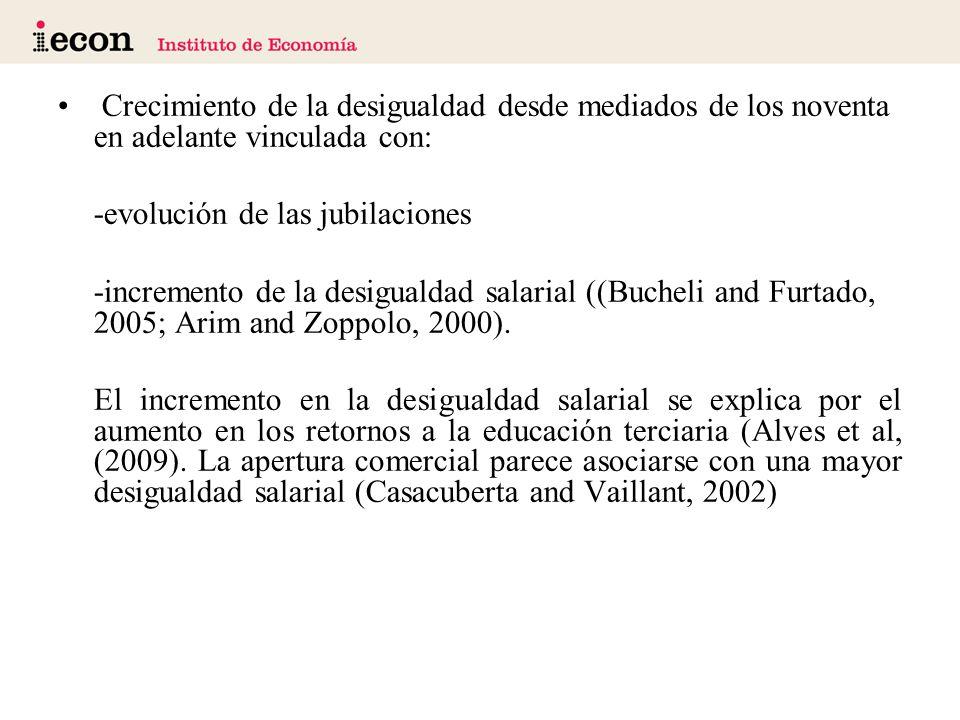 Crecimiento de la desigualdad desde mediados de los noventa en adelante vinculada con: -evolución de las jubilaciones -incremento de la desigualdad salarial ((Bucheli and Furtado, 2005; Arim and Zoppolo, 2000).