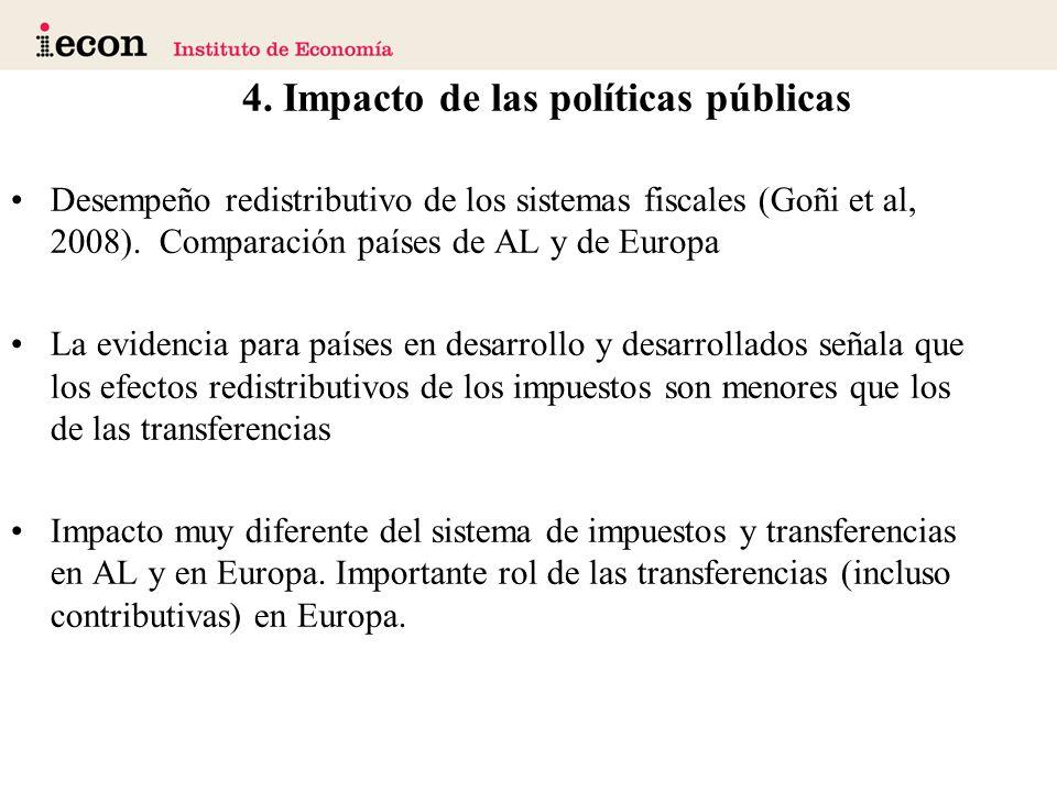 Desempeño redistributivo de los sistemas fiscales (Goñi et al, 2008).