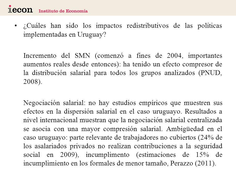 ¿Cuáles han sido los impactos redistributivos de las políticas implementadas en Uruguay.