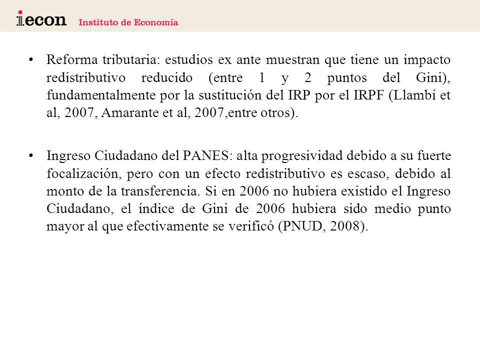 Reforma tributaria: estudios ex ante muestran que tiene un impacto redistributivo reducido (entre 1 y 2 puntos del Gini), fundamentalmente por la sustitución del IRP por el IRPF (Llambí et al, 2007, Amarante et al, 2007,entre otros).