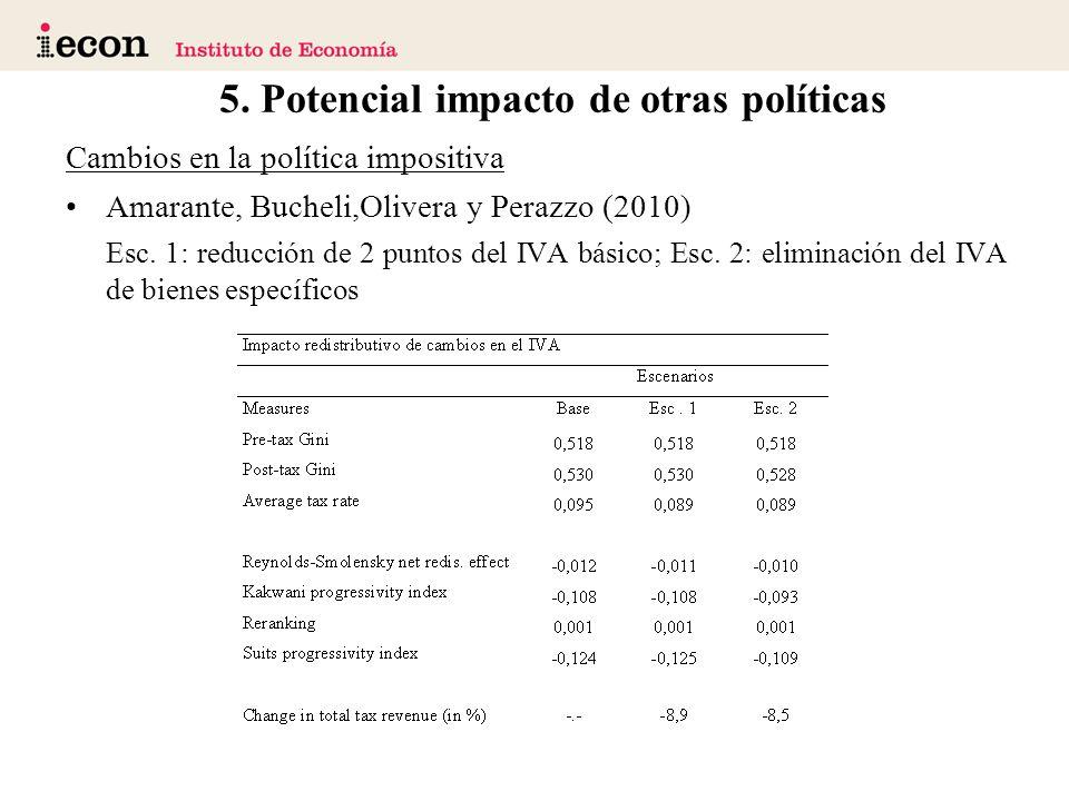 Cambios en la política impositiva Amarante, Bucheli,Olivera y Perazzo (2010) Esc.