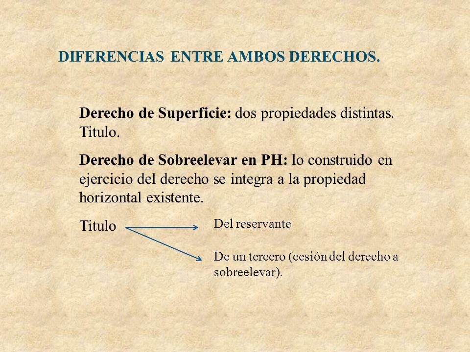 DIFERENCIAS ENTRE AMBOS DERECHOS. Derecho de Superficie: dos propiedades distintas. Titulo. Derecho de Sobreelevar en PH: lo construido en ejercicio d