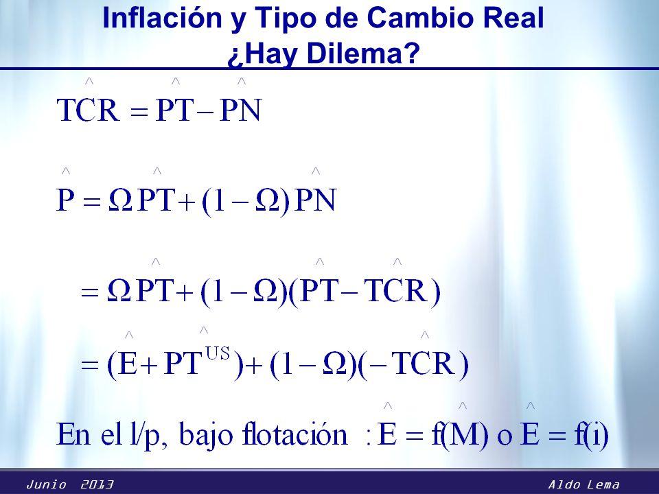 Junio 2013Aldo Lema Inflación y Tipo de Cambio Real ¿Hay Dilema