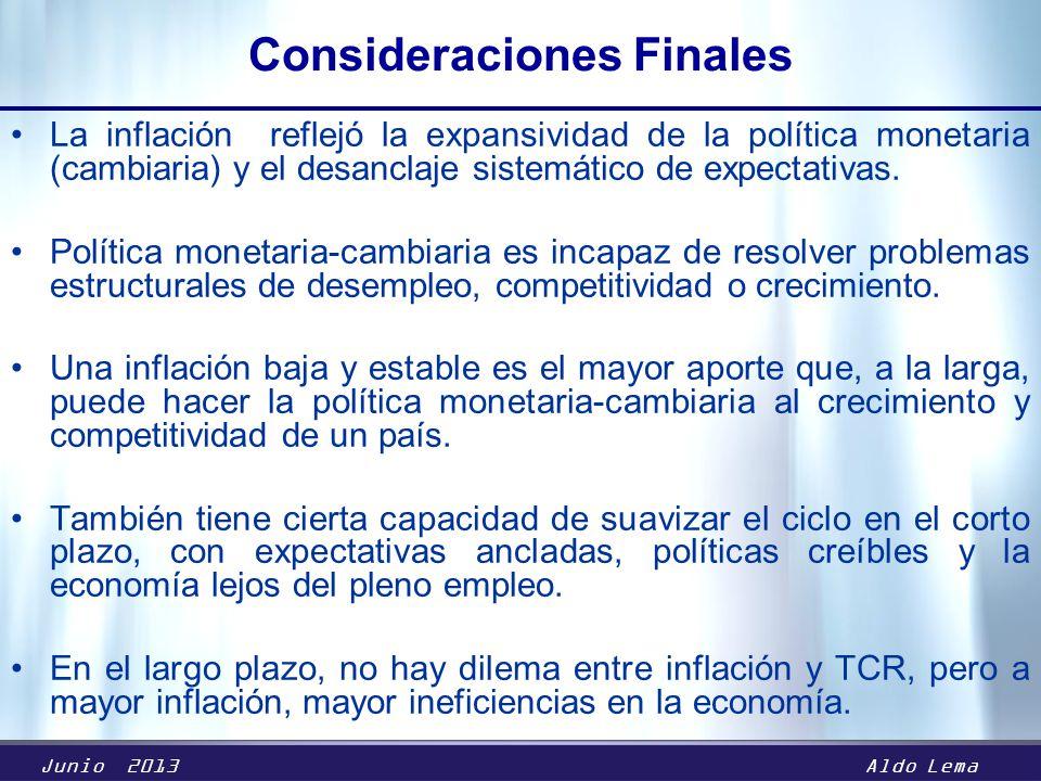 Junio 2013Aldo Lema Consideraciones Finales La inflación reflejó la expansividad de la política monetaria (cambiaria) y el desanclaje sistemático de expectativas.
