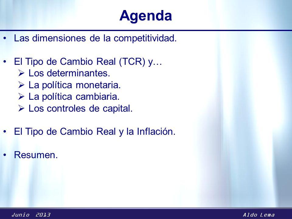 Junio 2013Aldo Lema Agenda Las dimensiones de la competitividad.