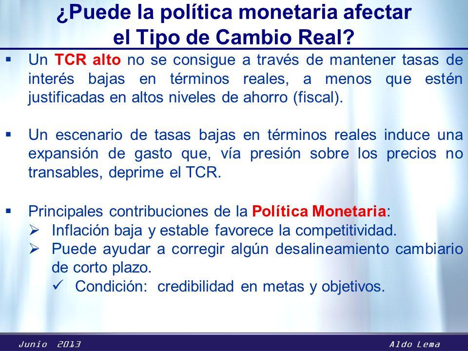 Junio 2013Aldo Lema ¿Puede la política monetaria afectar el Tipo de Cambio Real.