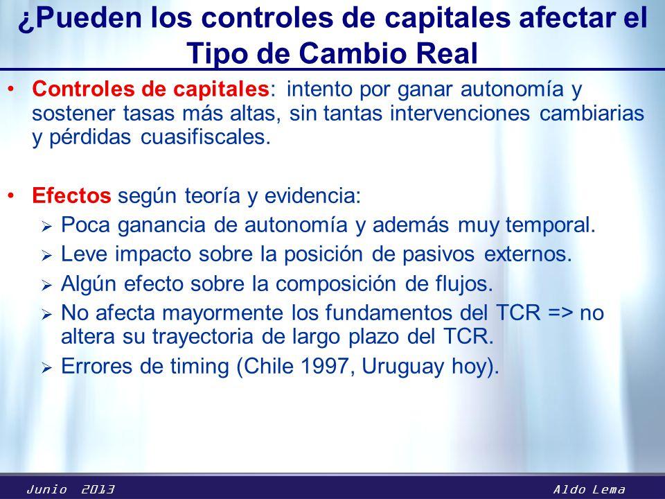 Junio 2013Aldo Lema ¿Pueden los controles de capitales afectar el Tipo de Cambio Real Controles de capitales: intento por ganar autonomía y sostener tasas más altas, sin tantas intervenciones cambiarias y pérdidas cuasifiscales.