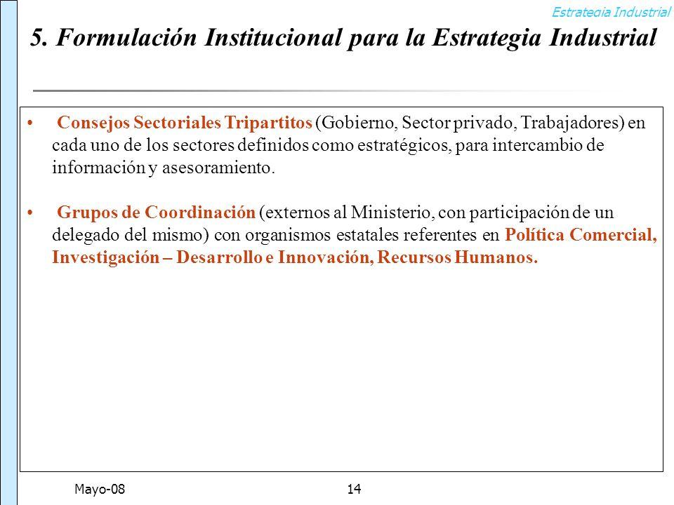 Estrategia Industrial Mayo-0814 5.