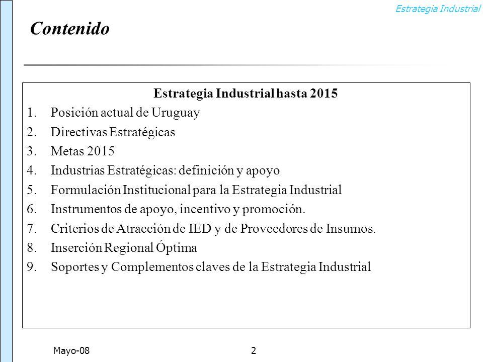 Estrategia Industrial Mayo-082 Estrategia Industrial hasta 2015 1.Posición actual de Uruguay 2.Directivas Estratégicas 3.Metas 2015 4.Industrias Estratégicas: definición y apoyo 5.Formulación Institucional para la Estrategia Industrial 6.Instrumentos de apoyo, incentivo y promoción.