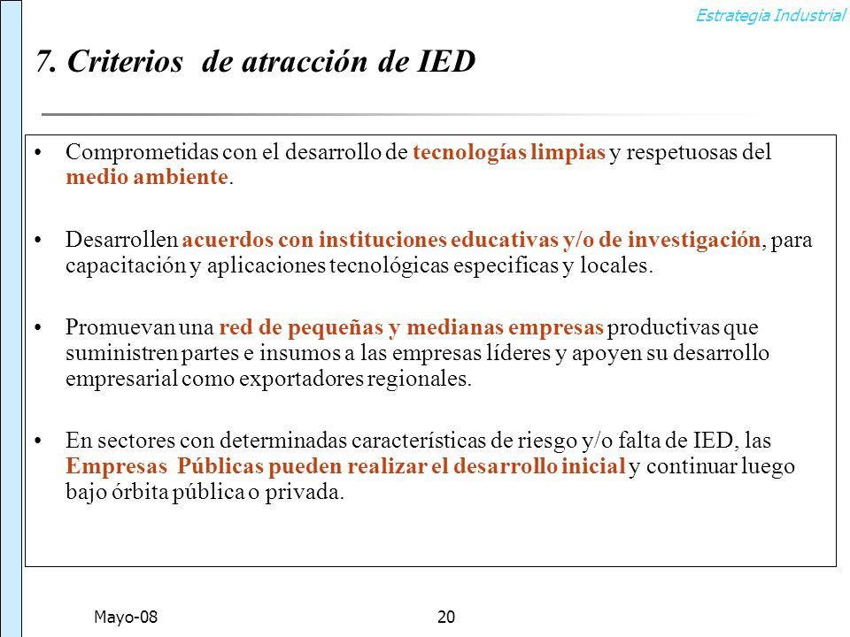 Estrategia Industrial Mayo-0820 7.