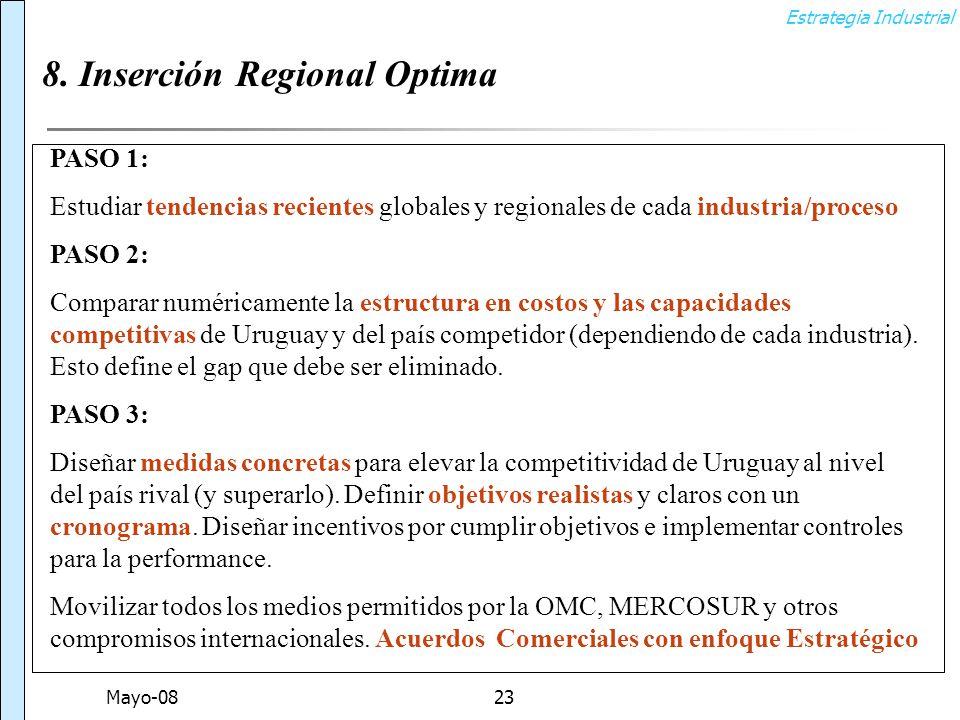 Estrategia Industrial Mayo-0823 PASO 1: Estudiar tendencias recientes globales y regionales de cada industria/proceso PASO 2: Comparar numéricamente la estructura en costos y las capacidades competitivas de Uruguay y del país competidor (dependiendo de cada industria).